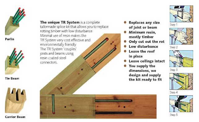 Repairing Building Timbers Structural Repair Of All Types